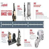 History of Leybold and Vacuum Pump Technology